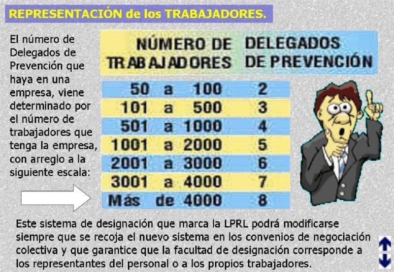 47 numero delegados prevencion formacion y orientacion laboral 47 ...