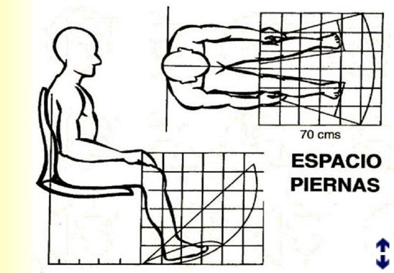 introduccion ergonomia On espacio de trabajo ergonomia