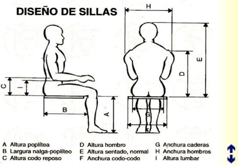 Introduccion ergonomia for Diseno de silla ergonomica