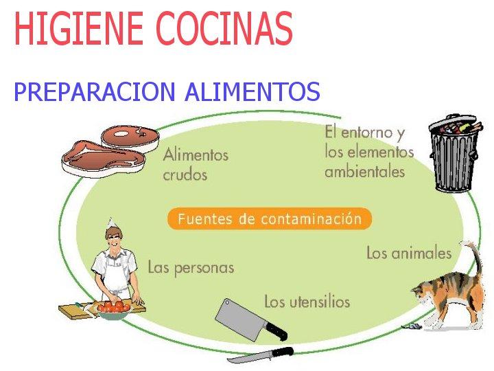 Causa y efecto publish with glogster - Fuentes de contaminacion de los alimentos ...