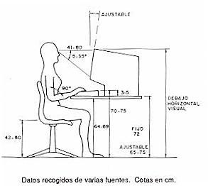 Ntp 232 fatiga postural pantallas visualizacion datos for Dimensiones mesa de trabajo