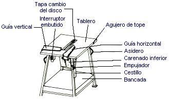 ntp 96 sierra circular para construcci n dispositivos de