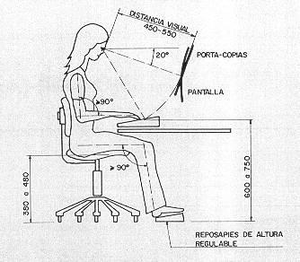 Ntp 139 trabajo con pvds for Medidas ergonomicas de un puesto de trabajo