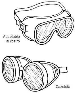 Proteccion ocular en el trabajo