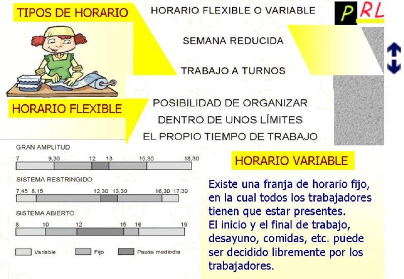 Organizacion del trabajo for Horario oficina de empleo