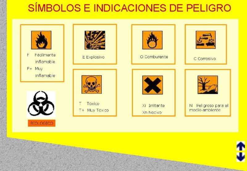 Simbolos Peligrosos: Diapositiva23