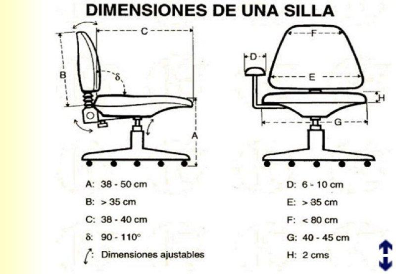 Introduccion ergonomia for Medidas minimas de una oficina