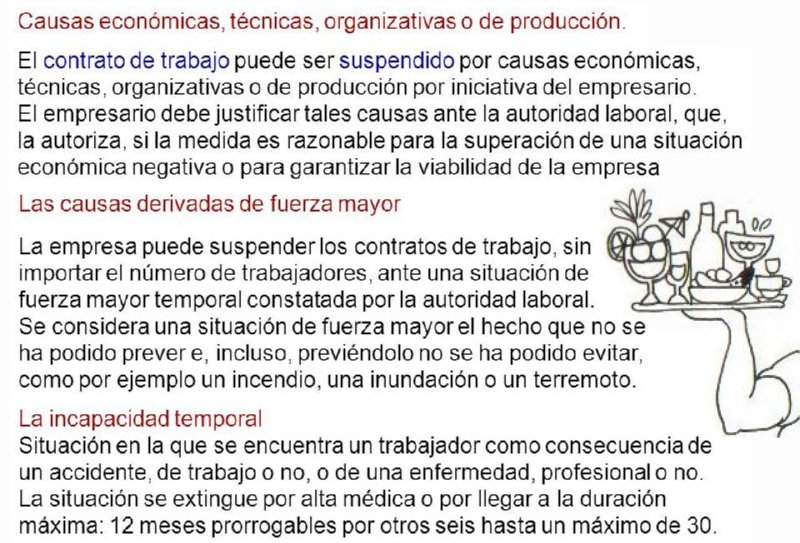 Suspension del contrato de trabajo por causas economicas
