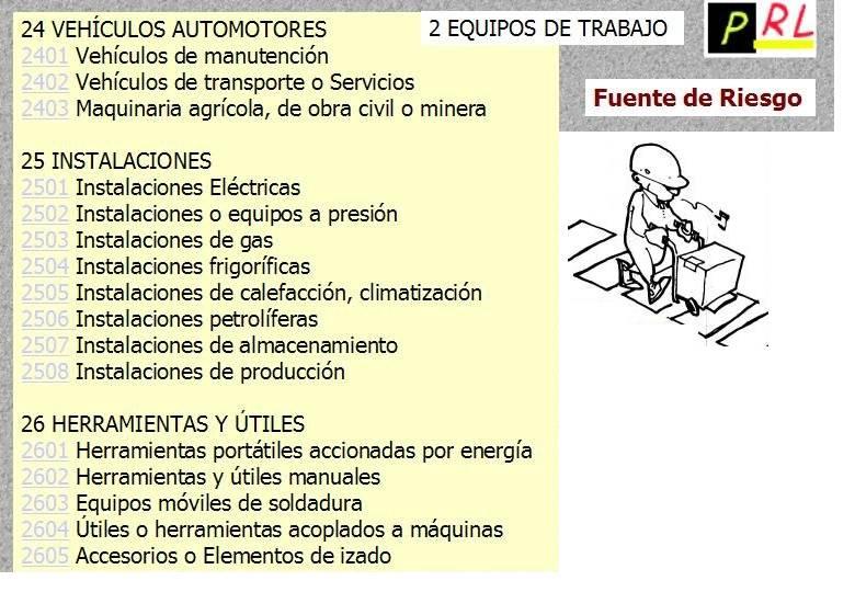 012 VEHICULOS AUTOMOTORES · MEDIDAS PREVENTIVAS